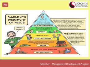 SMC Refresher – Management Development Program 001